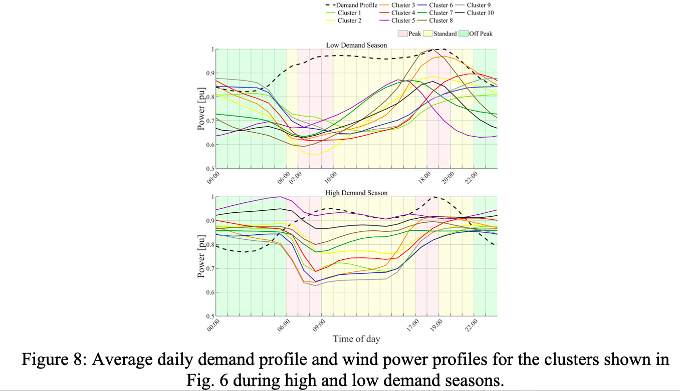 Oped-Swilling-RenewablesTW-inset-5-1.png