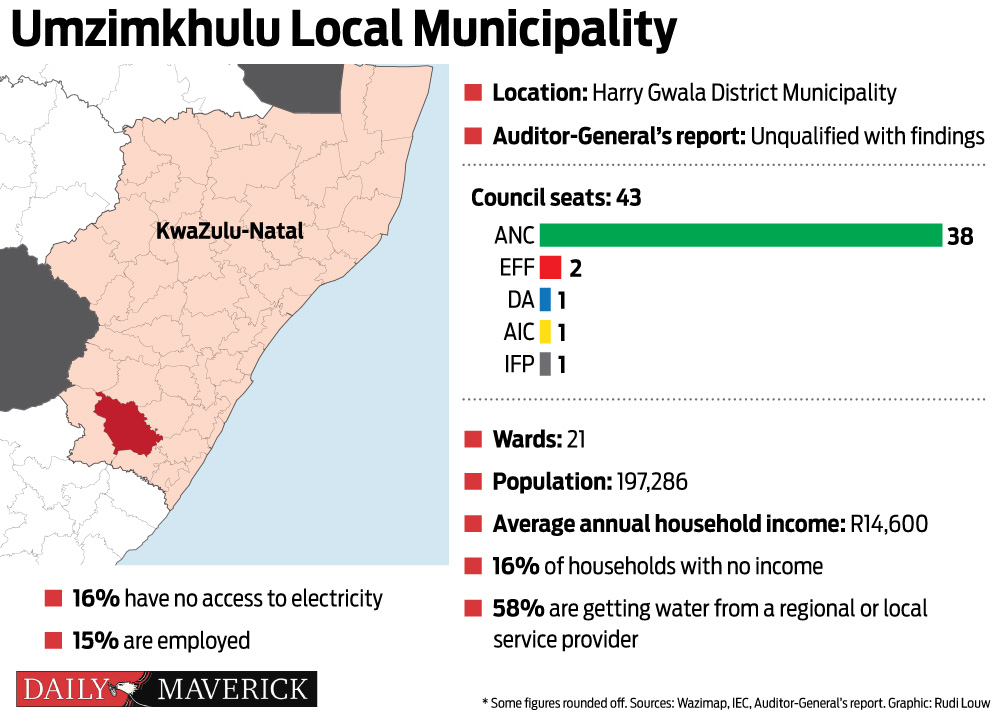 Umzimkhulu numbers