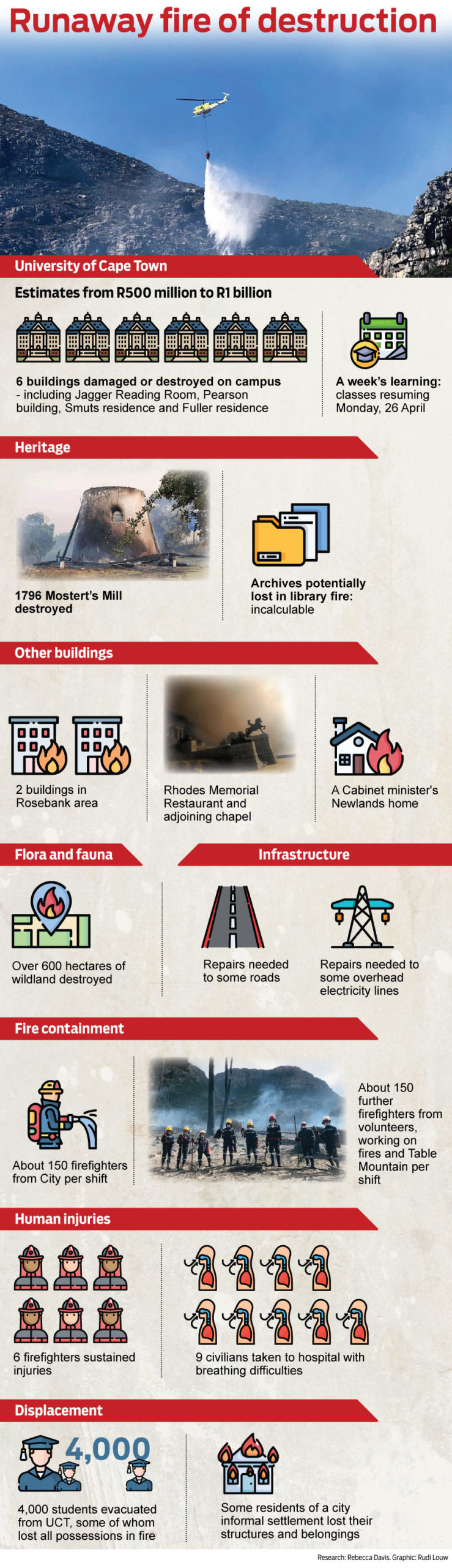 Becs-damage-resources-fire-inset-scaled.jpg