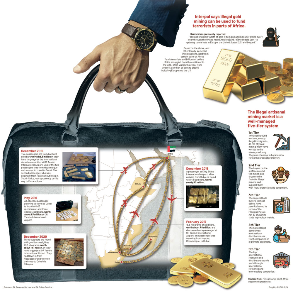 A look into illicit gold networksAll that glitters