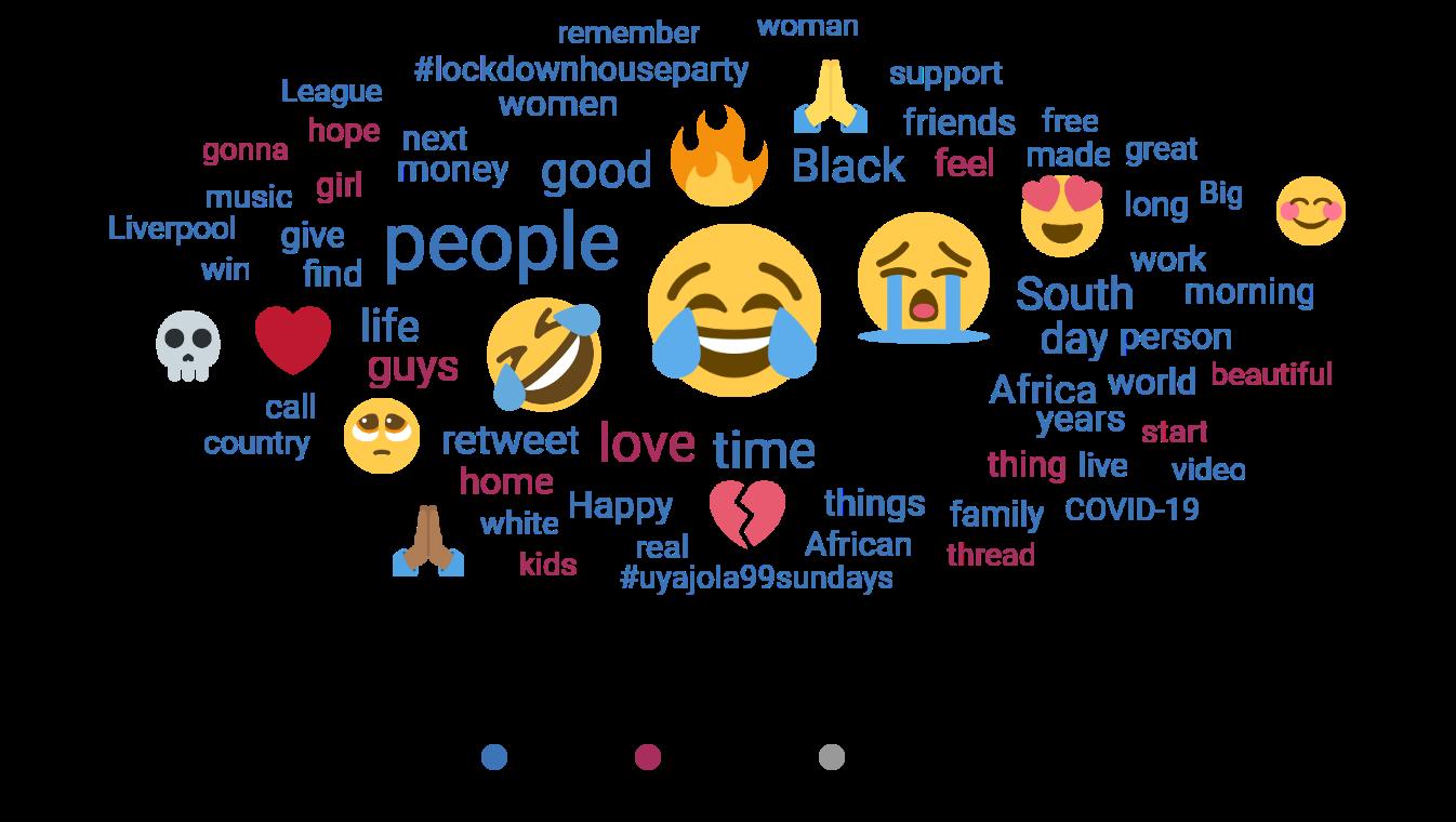 TRENDING: South Africa's weekend trends report – 26-28 June 2020